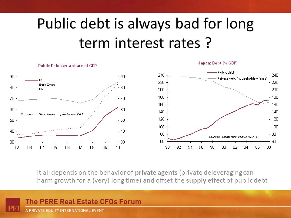 Public debt is always bad for long term interest rates .