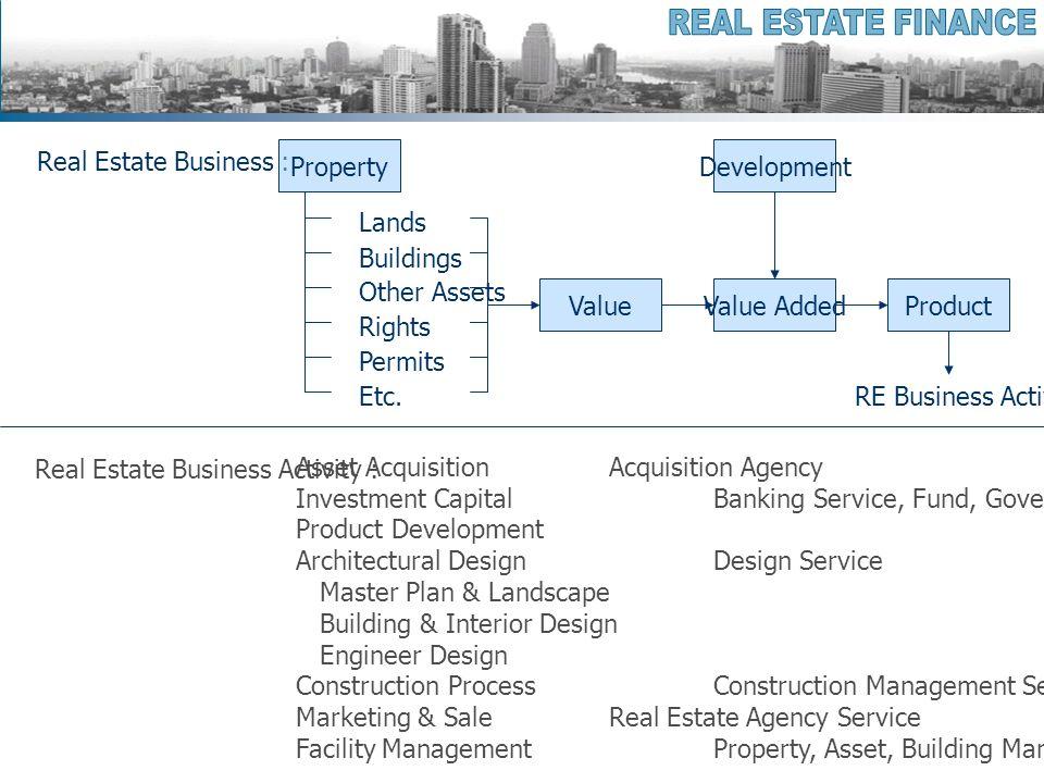 Business Plan Real Estate Development