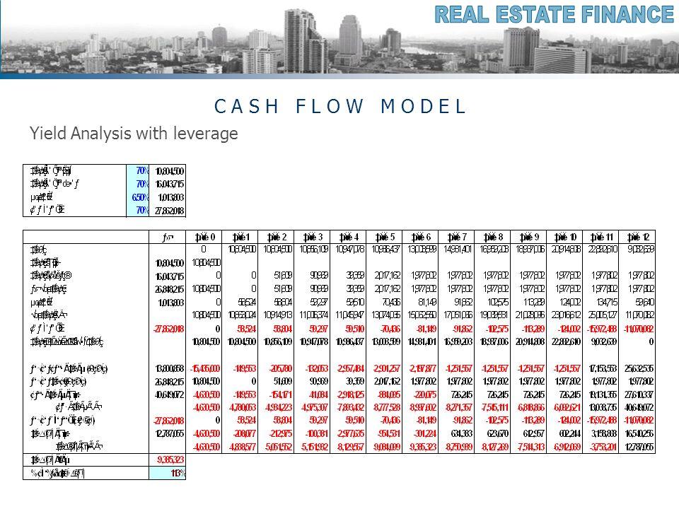 C A S H F L O W M O D E L Yield Analysis with leverage