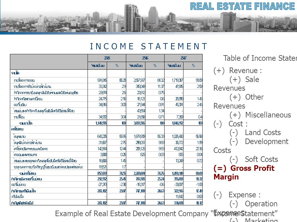 I N C O M E S T A T E M E N T Example of Real Estate Development Company Income Statement Table of Income Statement (+) Revenue : (+) Sale Revenues (+) Other Revenues (+) Miscellaneous (-) Cost : (-) Land Costs (-) Development Costs (-) Soft Costs (=) Gross Profit Margin (-) Expense : (-) Operation Expenses (-) Marketing Expenses (-) Other Expenses (=) Net Profit Margin (Net Income)