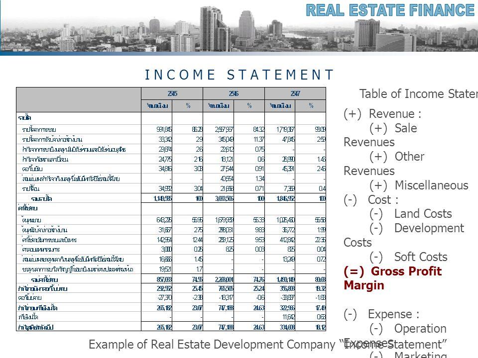 I N C O M E S T A T E M E N T Example of Real Estate Development Company Income Statement Table of Income Statement (+) Revenue : (+) Sale Revenues (+