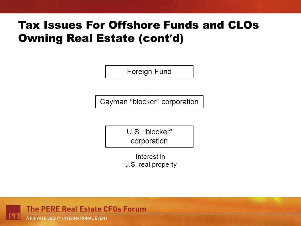 Tax Issues For Offshore Funds and CLOs Owning Real Estate (cont d) Foreign Fund Cayman blocker corporation U.S. blocker corporation Interest in U.S. r