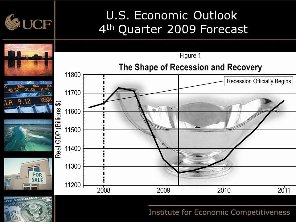 U.S. Economic Outlook 4 th Quarter 2009 Forecast