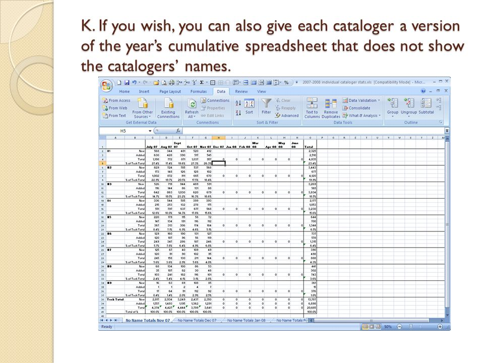K. If you wish, you can also give each cataloger a version of the years cumulative spreadsheet that does not show the catalogers names.