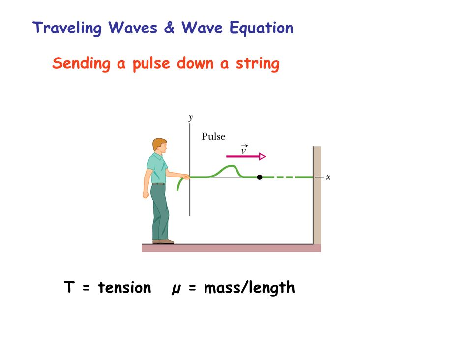 Traveling Waves & Wave Equation Sending a pulse down a string T = tension µ = mass/length