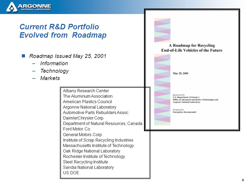 4 Current R&D Portfolio Evolved from Roadmap Roadmap Issued May 25, 2001 –Information –Technology –Markets Albany Research Center The Aluminum Association American Plastics Council Argonne National Laboratory Automotive Parts Rebuilders Assoc.
