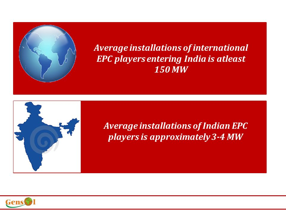 Average installations of international EPC players entering India is atleast 150 MW Average installations of Indian EPC players is approximately 3-4 M