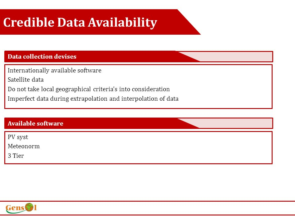 Credible Data Availability Data collection devises Internationally available software Satellite data Do not take local geographical criteria's into co