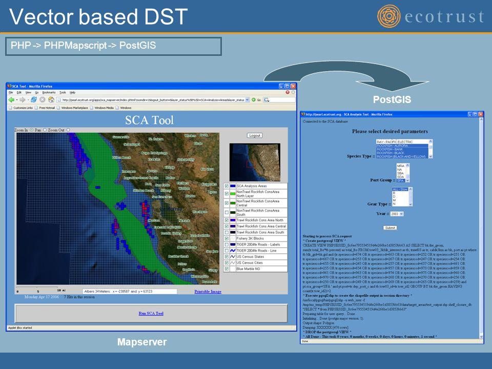 Vector based DST Mapserver PHP -> PHPMapscript -> PostGIS PostGIS