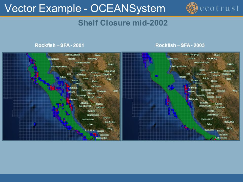 Vector Example - OCEANSystem Rockfish – SFA - 2001Rockfish – SFA - 2003 Shelf Closure mid-2002