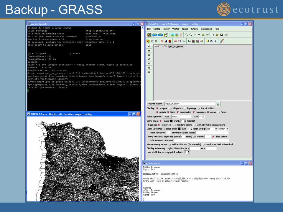 Backup - GRASS