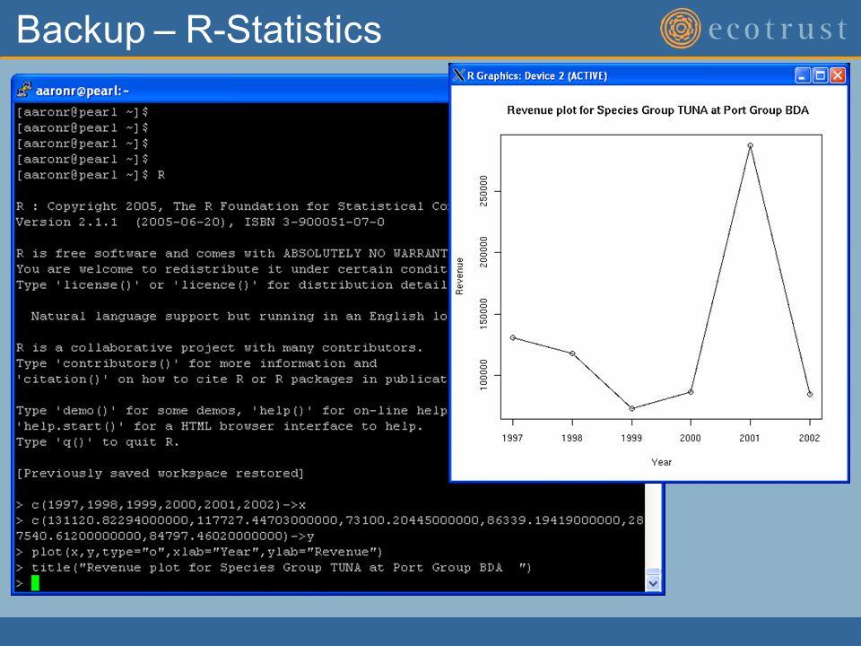 Backup – R-Statistics