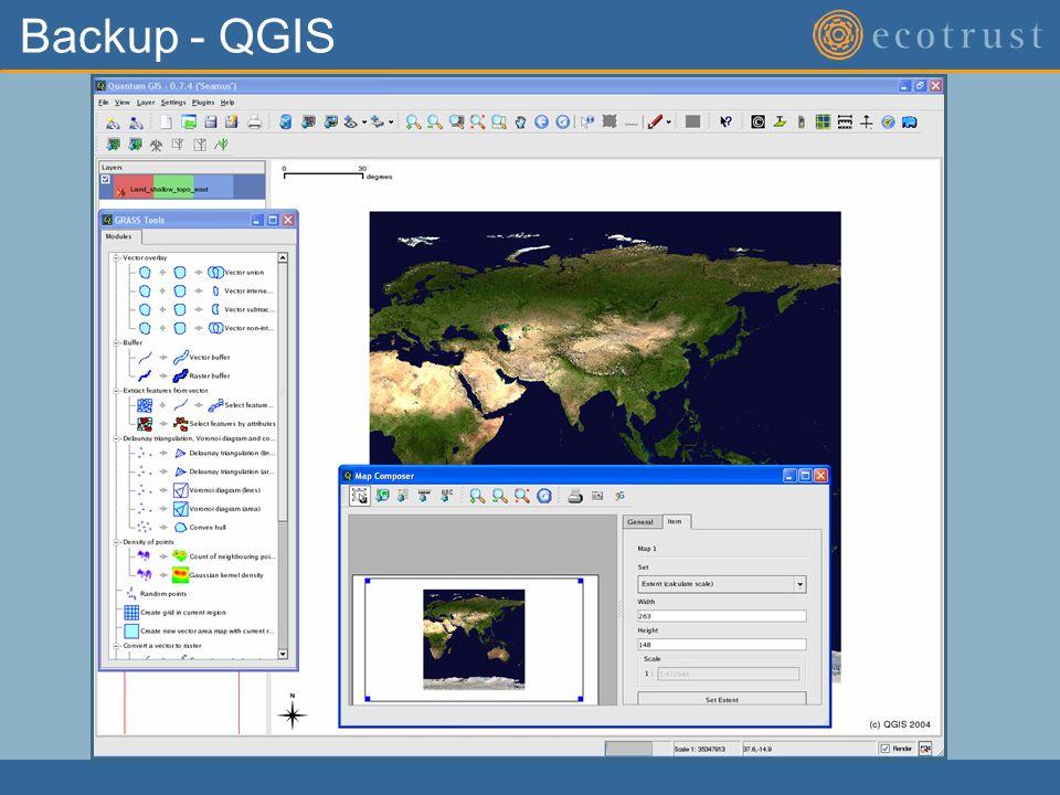 Backup - QGIS