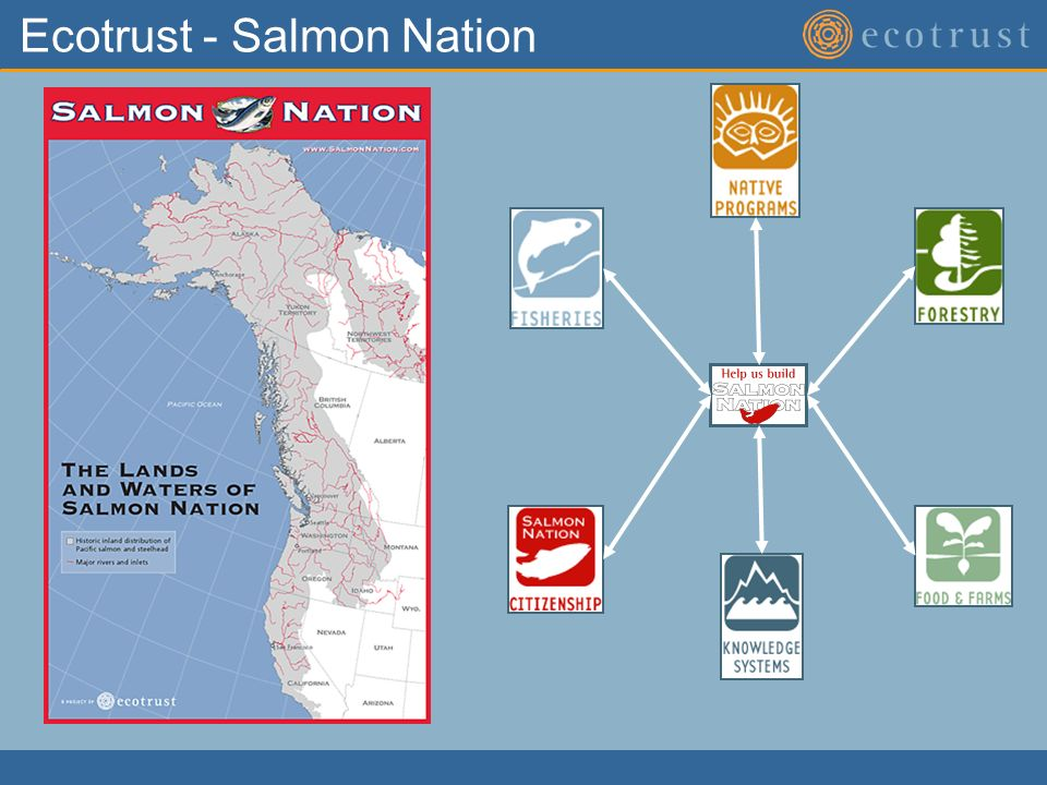 Ecotrust - Salmon Nation