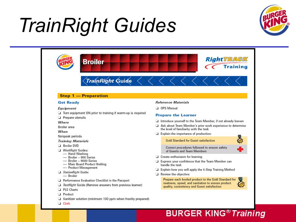 This is your Trainer Buddy Use it as a Road Map Loaded with lots of Details Food Safety Concerns In case you get lost… Hang onto it while you train! T