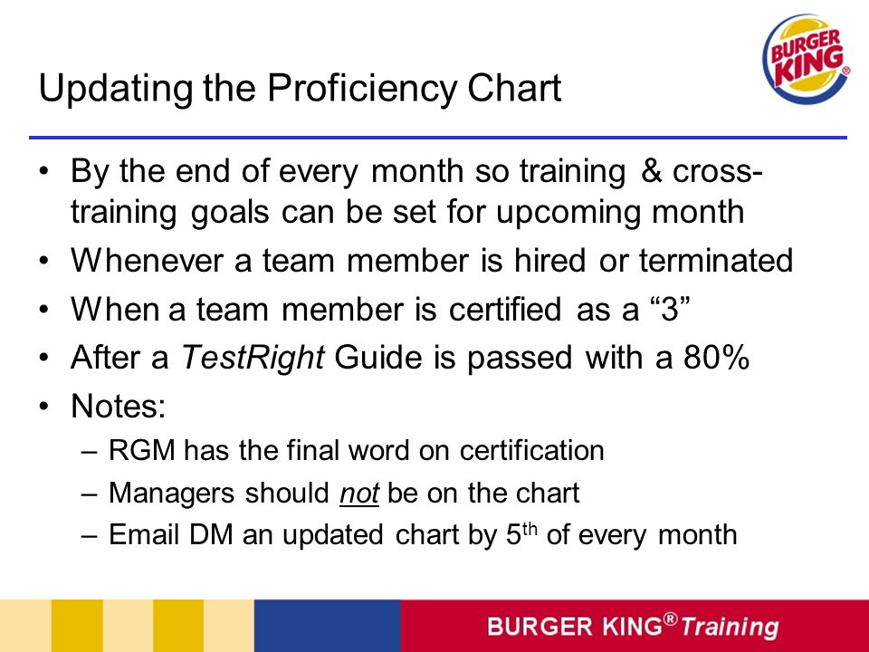 Re-Charged Proficiency Chart