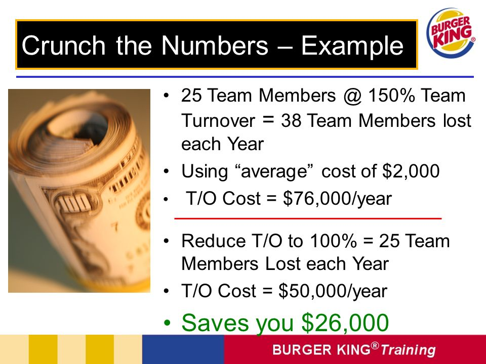 25 Team Members @ 150% Team Turnover = 38 Team Members lost each Year Using average cost of $2,000 T/O Cost = $76,000/year Reduce T/O to 100% = 25 Team Members Lost each Year T/O Cost = $50,000/year Saves you $26,000 Crunch the Numbers – Example