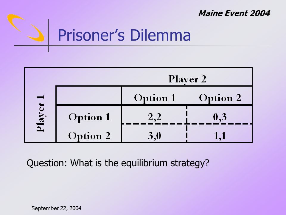 September 22, 2004 Maine Event 2004 Prisoners Dilemma Question: What is the equilibrium strategy