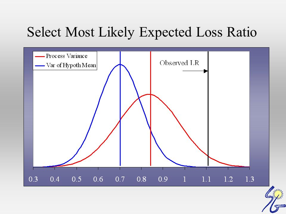 Select Most Likely Expected Loss Ratio