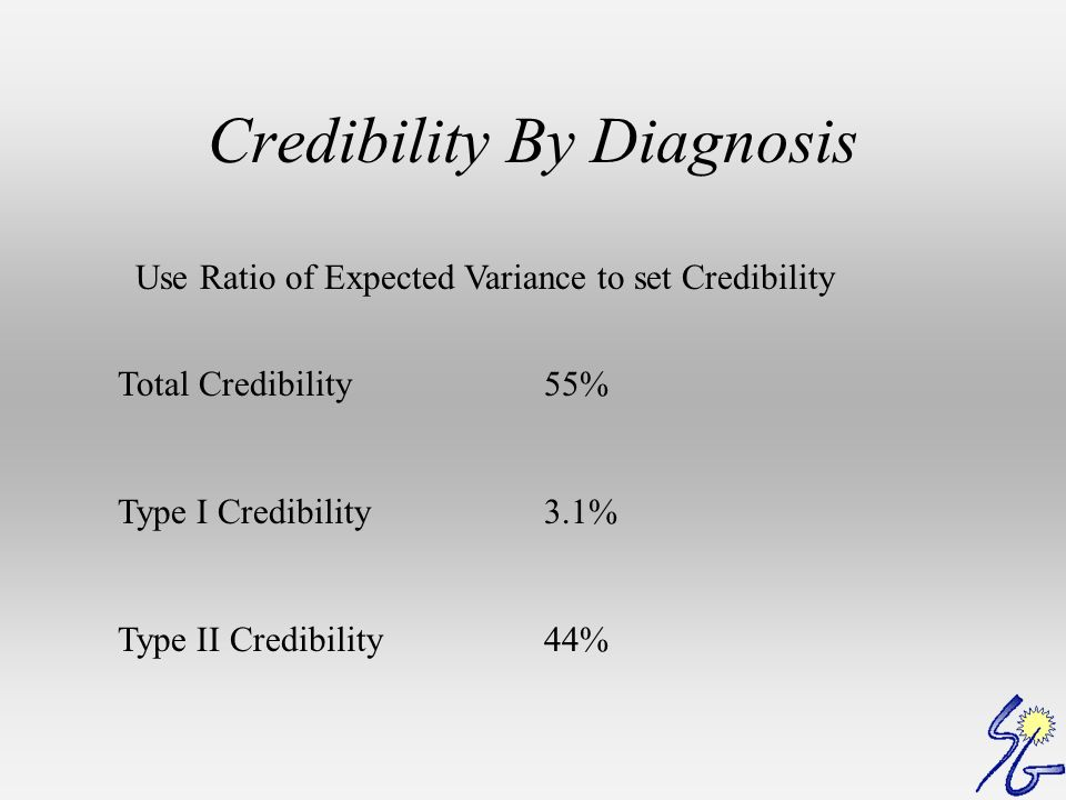 Credibility By Diagnosis Use Ratio of Expected Variance to set Credibility Total Credibility55% Type I Credibility3.1% Type II Credibility44%