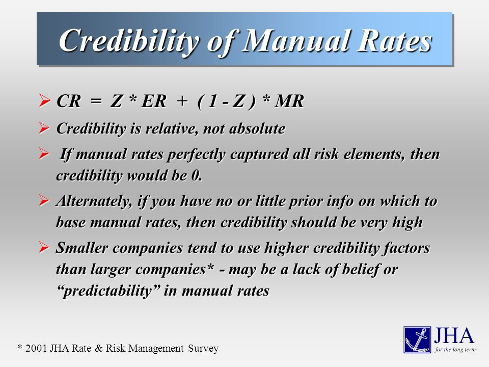 Credibility of Manual Rates CR = Z * ER + ( 1 - Z ) * MR CR = Z * ER + ( 1 - Z ) * MR Credibility is relative, not absolute Credibility is relative, not absolute If manual rates perfectly captured all risk elements, then credibility would be 0.