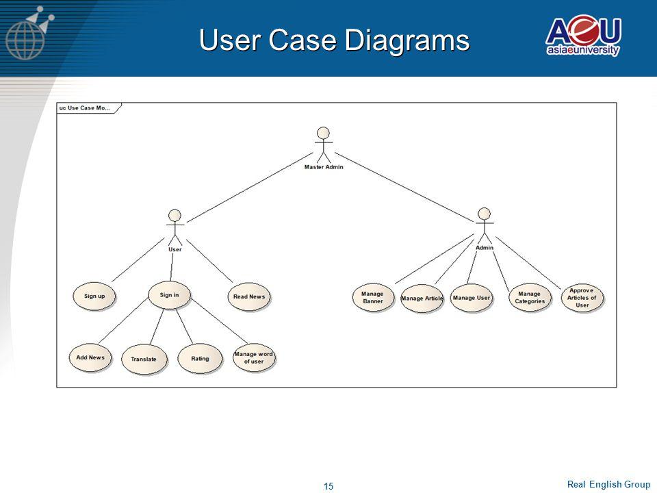 Database Diagram Real English Group 14