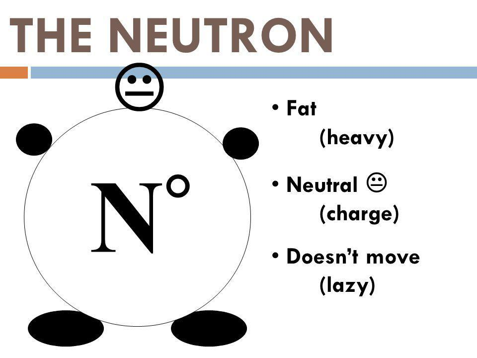 THE PROTON p+p+ Fat (heavy) Positive (charge) Doesnt move (lazy)