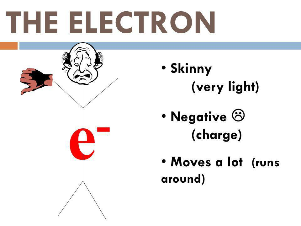 THE NEUTRON N°N° Fat (heavy) Neutral (charge) Doesnt move (lazy)
