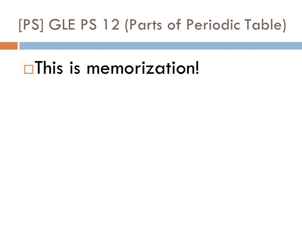 [PS] GLE PS 12 (Parts of Periodic Table) This is memorization!