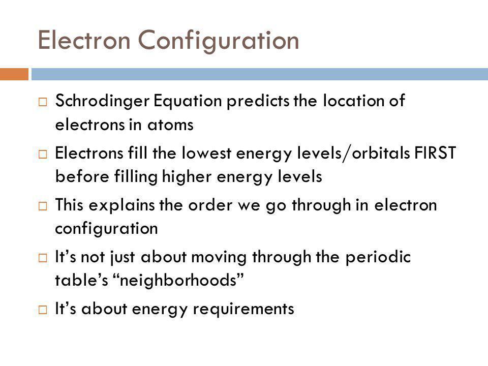 Electron Configuration 6s
