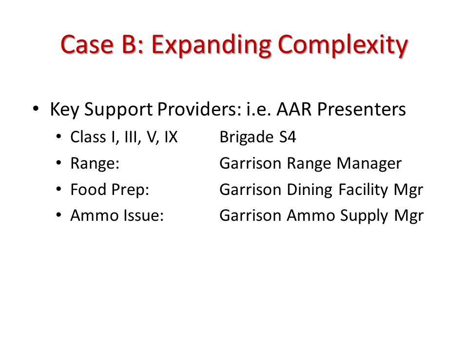 Case B: Expanding Complexity Key Support Providers: i.e. AAR Presenters Class I, III, V, IXBrigade S4 Range: Garrison Range Manager Food Prep: Garriso