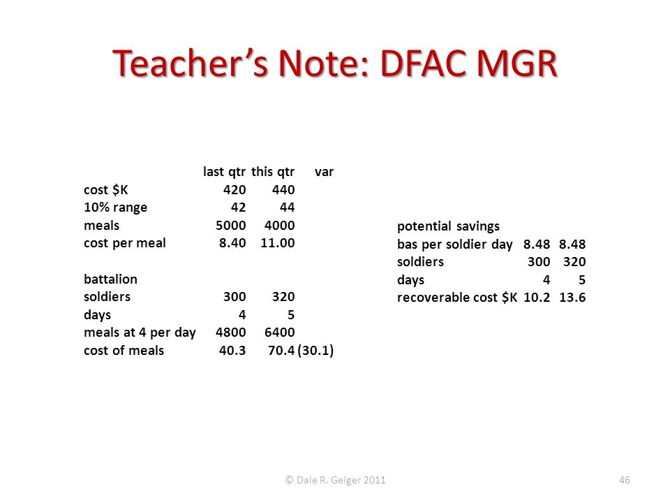 Teachers Note: DFAC MGR last qtrthis qtrvar cost $K420440 10% range4244 meals50004000 cost per meal8.4011.00 battalion soldiers300320 days45 meals at