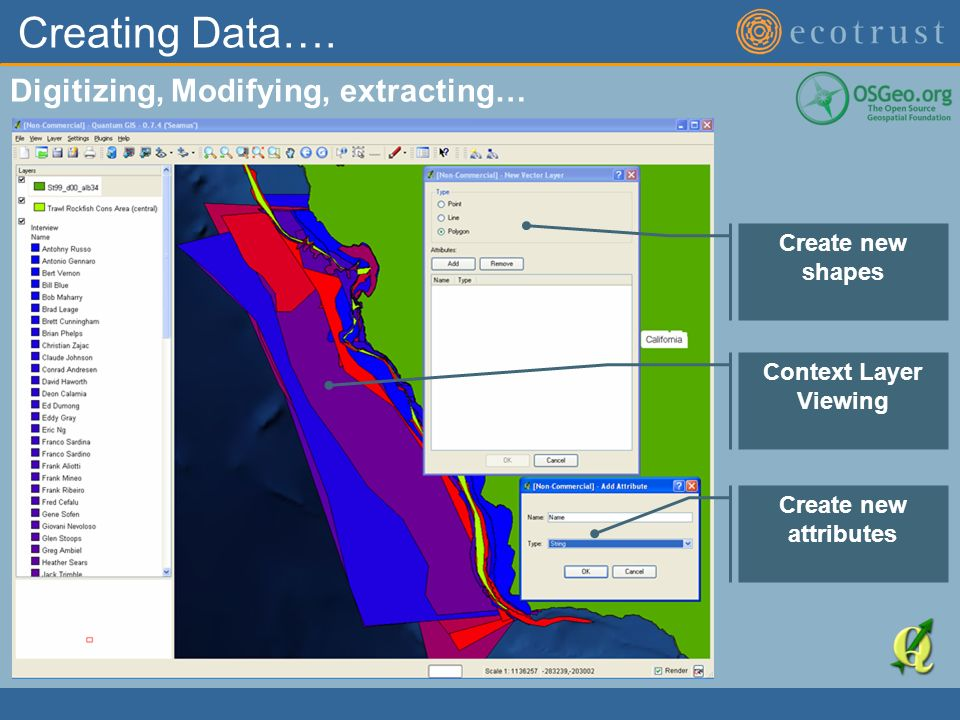 Creating Data…. Digitizing, Modifying, extracting… Context Layer Viewing Create new shapes Create new attributes