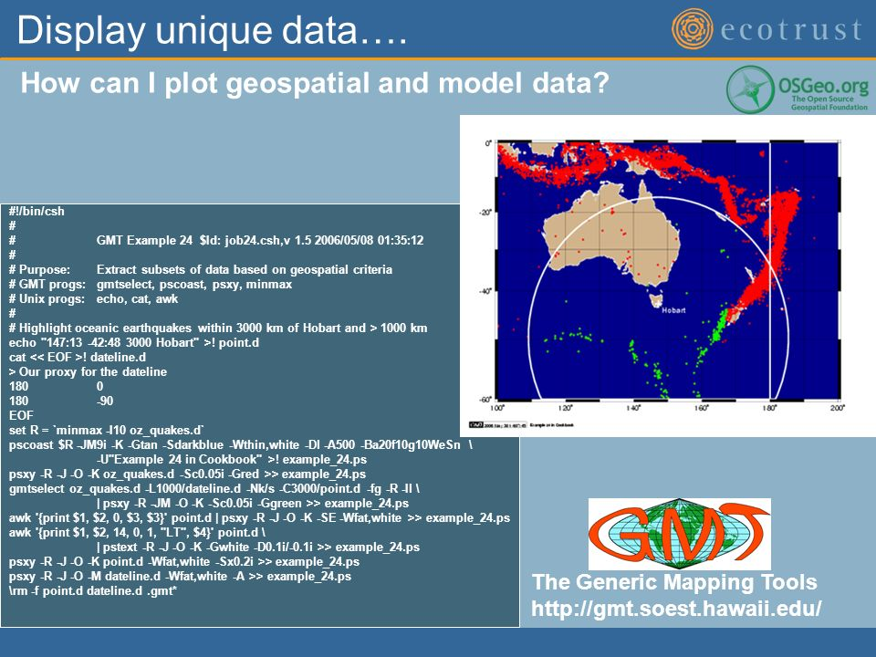 Display unique data…. How can I plot geospatial and model data.