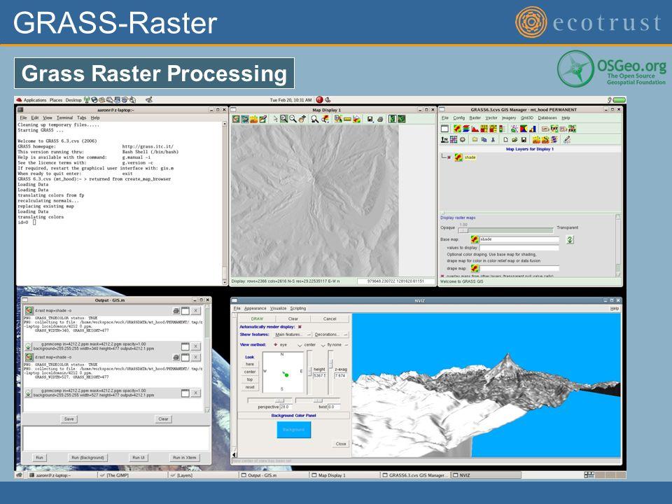 GRASS-Raster Grass Raster Processing