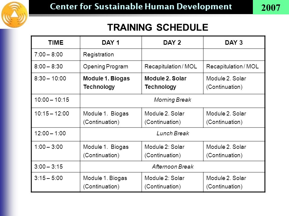 Center for Sustainable Human Development 2007 TIMEDAY 1DAY 2DAY 3 7:00 – 8:00Registration 8:00 – 8:30Opening ProgramRecapitulation / MOL 8:30 – 10:00