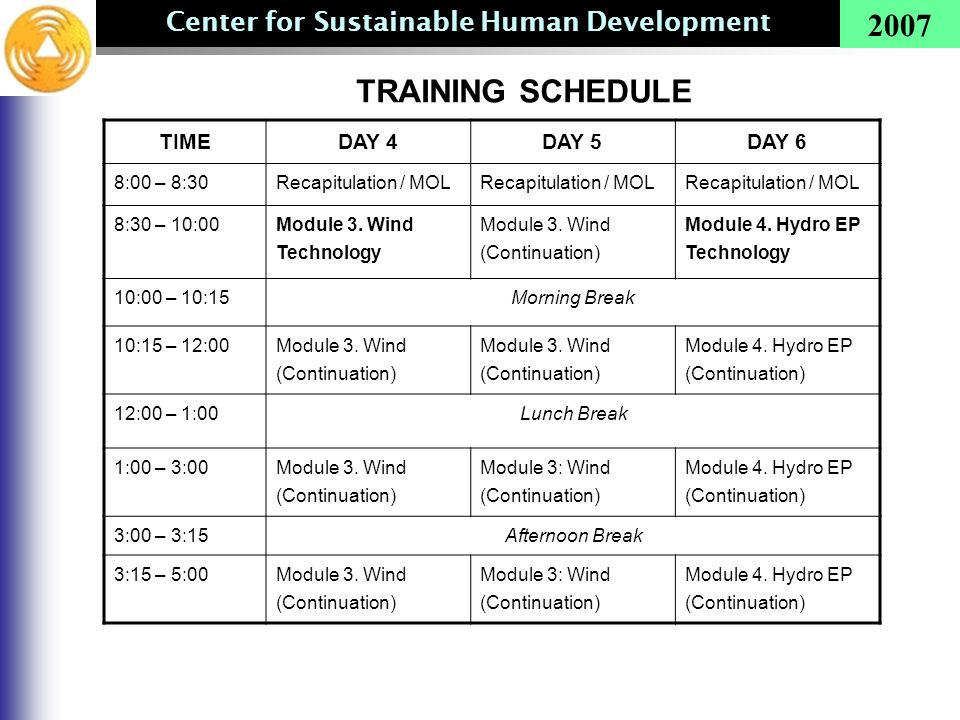 Center for Sustainable Human Development 2007 TIMEDAY 4DAY 5DAY 6 8:00 – 8:30Recapitulation / MOL 8:30 – 10:00 Module 3. Wind Technology Module 3. Win