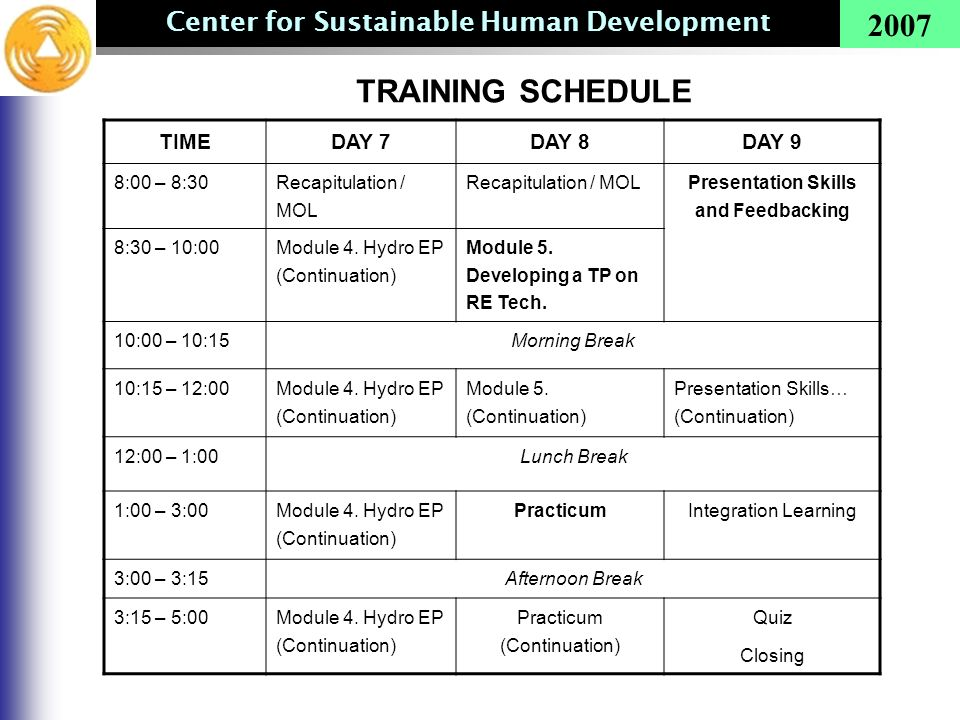 Center for Sustainable Human Development 2007 TIMEDAY 7DAY 8DAY 9 8:00 – 8:30 Recapitulation / MOL Presentation Skills and Feedbacking 8:30 – 10:00 Mo