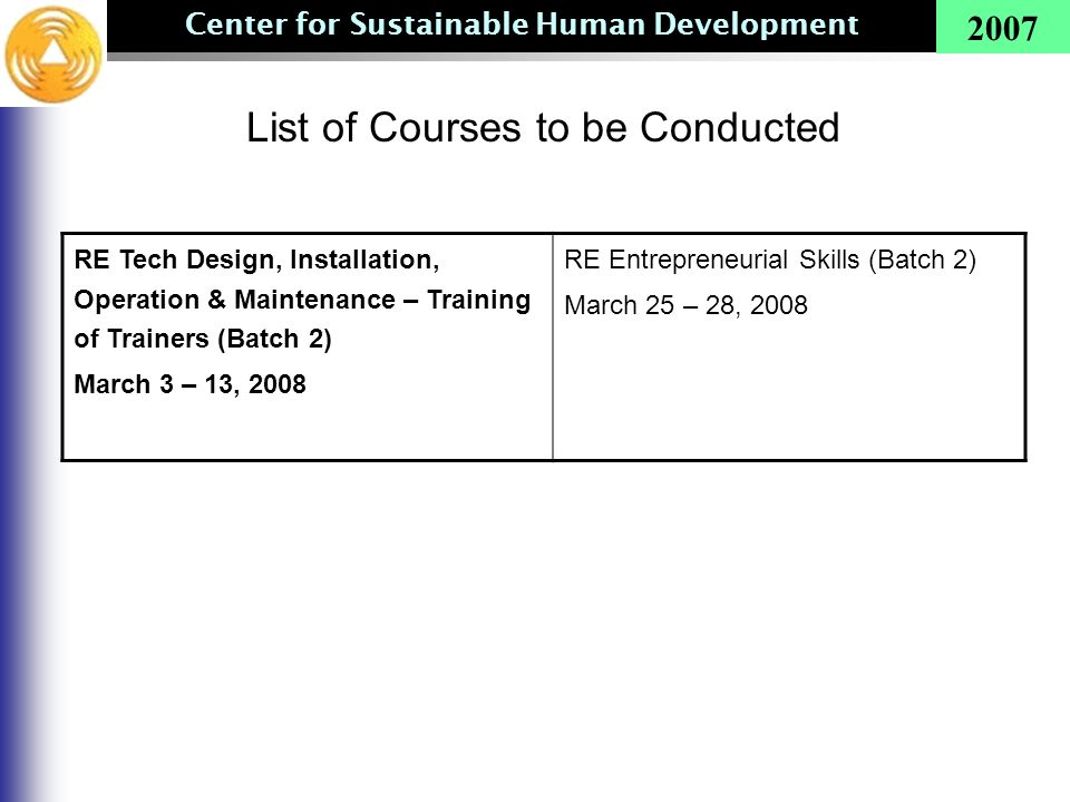 Center for Sustainable Human Development 2007 List of Courses to be Conducted RE Tech Design, Installation, Operation & Maintenance – Training of Trai