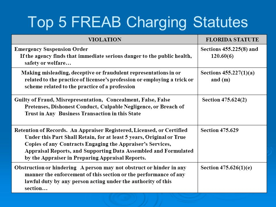 Top 5 FREAB Charging Statutes VIOLATIONFLORIDA STATUTE Emergency Suspension Order If the agency finds that immediate serious danger to the public health, safety or welfare… Sections (8) and (6) Making misleading, deceptive or fraudulent representations in or related to the practice of licensees profession or employing a trick or scheme related to the practice of a profession Sections (1)(a) and (m) Guilty of Fraud, Misrepresentation, Concealment, False, False Pretenses, Dishonest Conduct, Culpable Negligence, or Breach of Trust in Any Business Transaction in this State Section (2) Retention of Records.