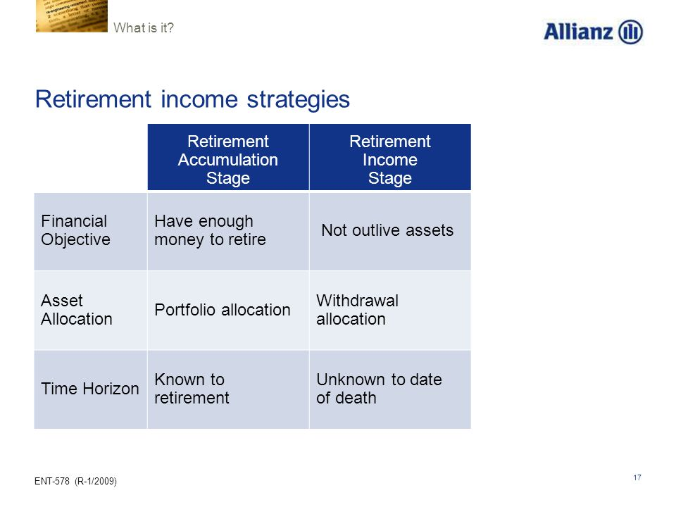ENT-578 (R-1/2009) 17 Retirement income strategies Retirement Accumulation Stage Retirement Income Stage Financial Objective Have enough money to retire Not outlive assets Asset Allocation Portfolio allocation Withdrawal allocation Time Horizon Known to retirement Unknown to date of death What is it