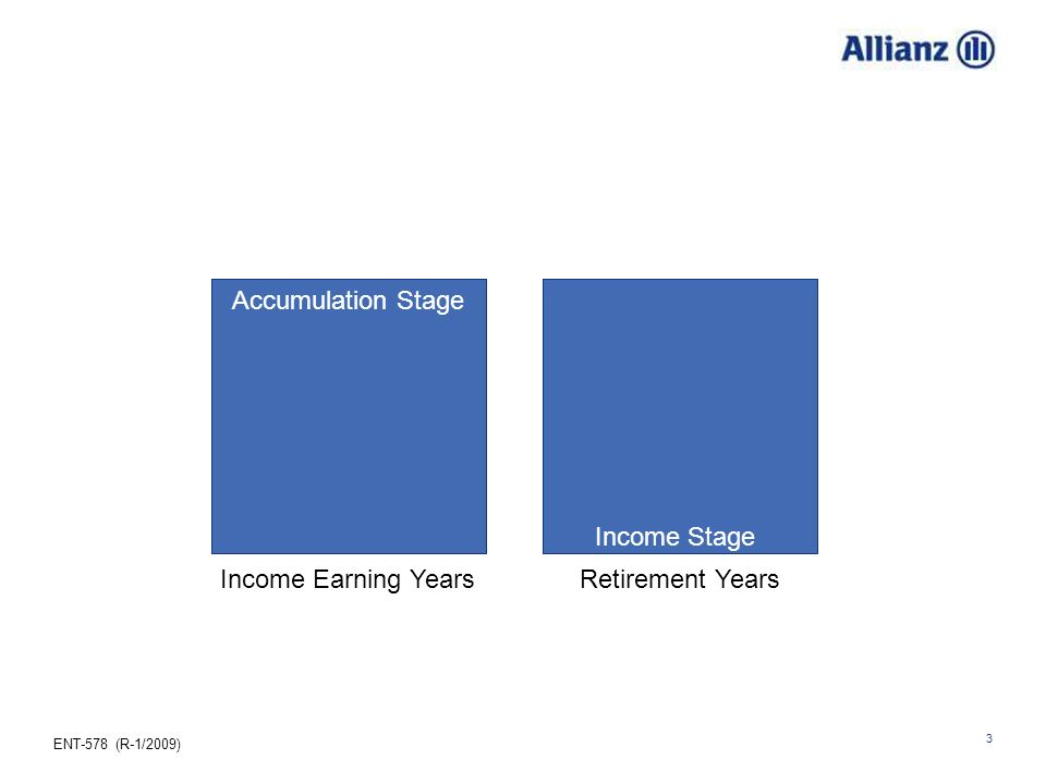 ENT-578 (R-1/2009) 3 Income Earning Years Accumulation Stage Retirement Years Income Stage