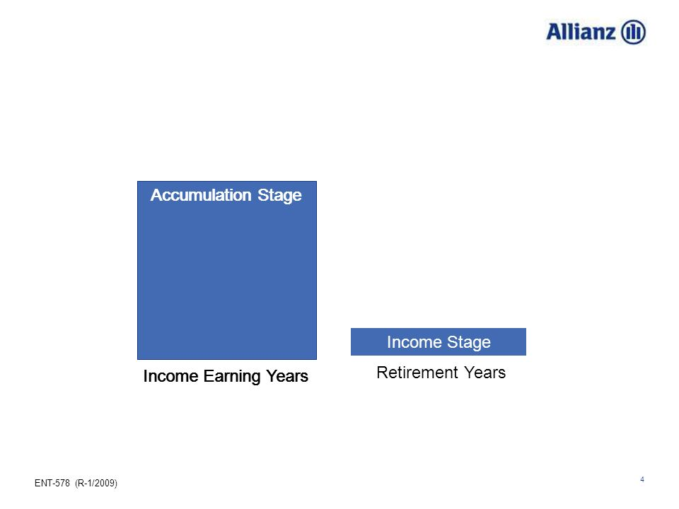ENT-578 (R-1/2009) 4 Income Earning YearsAccumulation Stage Income Earning Years Accumulation Stage Retirement Years Income Stage