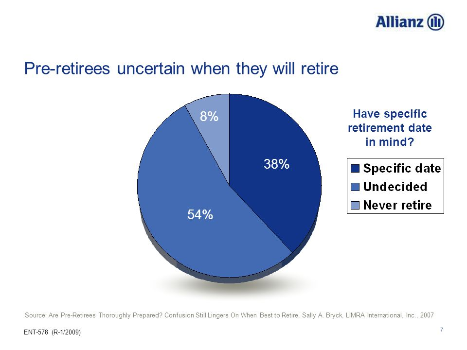 ENT-578 (R-1/2009) 7 Pre-retirees uncertain when they will retire Have specific retirement date in mind.