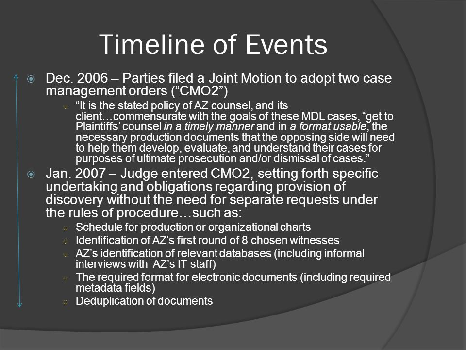 Timeline of Events Dec.