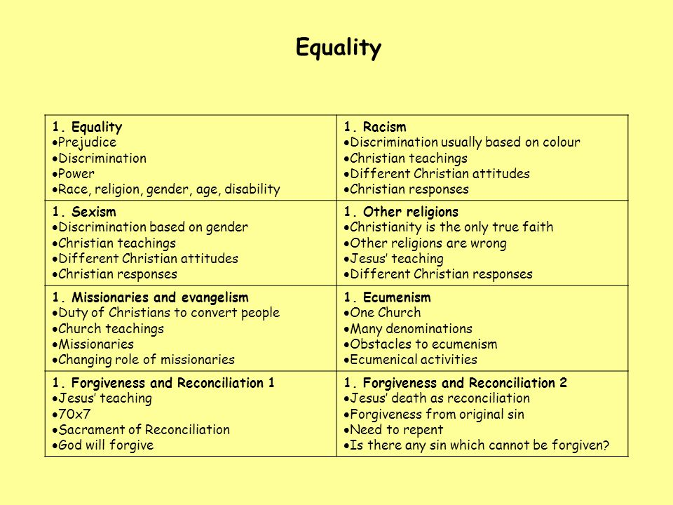 1. Equality Prejudice Discrimination Power Race, religion, gender, age, disability 1. Racism Discrimination usually based on colour Christian teaching