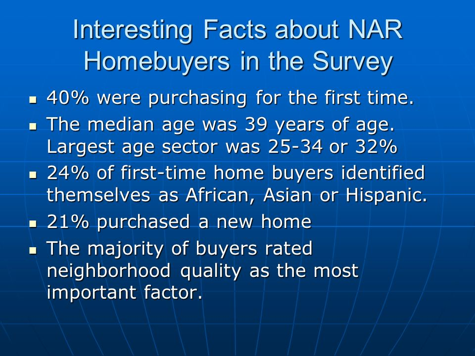 Interesting Facts about NAR Homebuyers in the Survey 40% were purchasing for the first time.