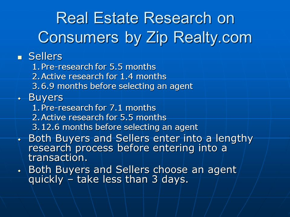 Real Estate Research on Consumers by Zip Realty.com Sellers Sellers 1.Pre-research for 5.5 months 2.Active research for 1.4 months 3.6.9 months before selecting an agent Buyers Buyers 1.Pre-research for 7.1 months 2.Active research for 5.5 months 3.12.6 months before selecting an agent Both Buyers and Sellers enter into a lengthy research process before entering into a transaction.