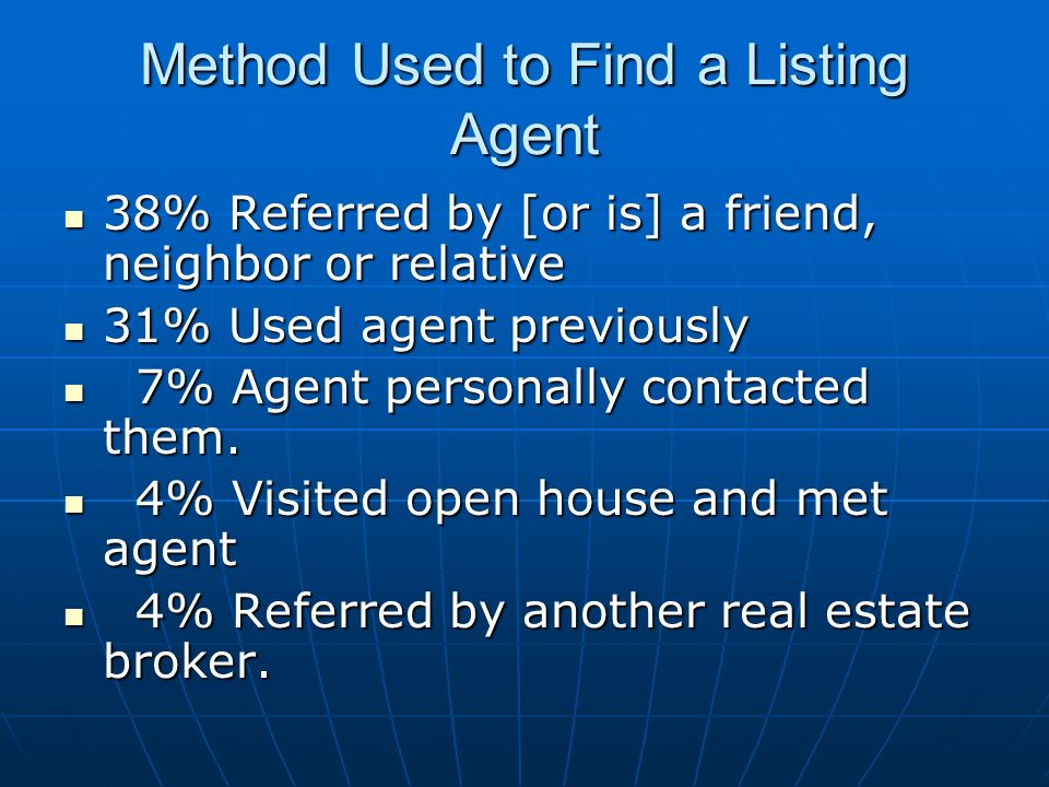 Method Used to Find a Listing Agent 38% Referred by [or is] a friend, neighbor or relative 38% Referred by [or is] a friend, neighbor or relative 31% Used agent previously 31% Used agent previously 7% Agent personally contacted them.