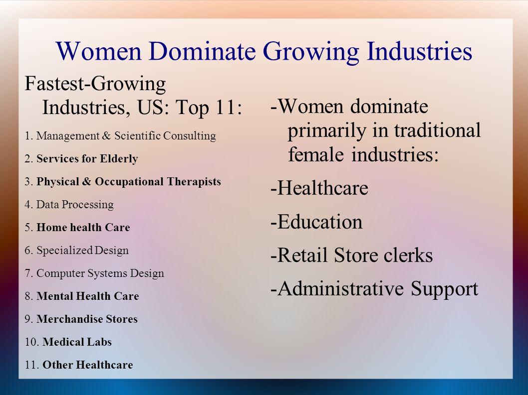 Women Dominate Growing Industries Fastest-Growing Industries, US: Top 11: 1.